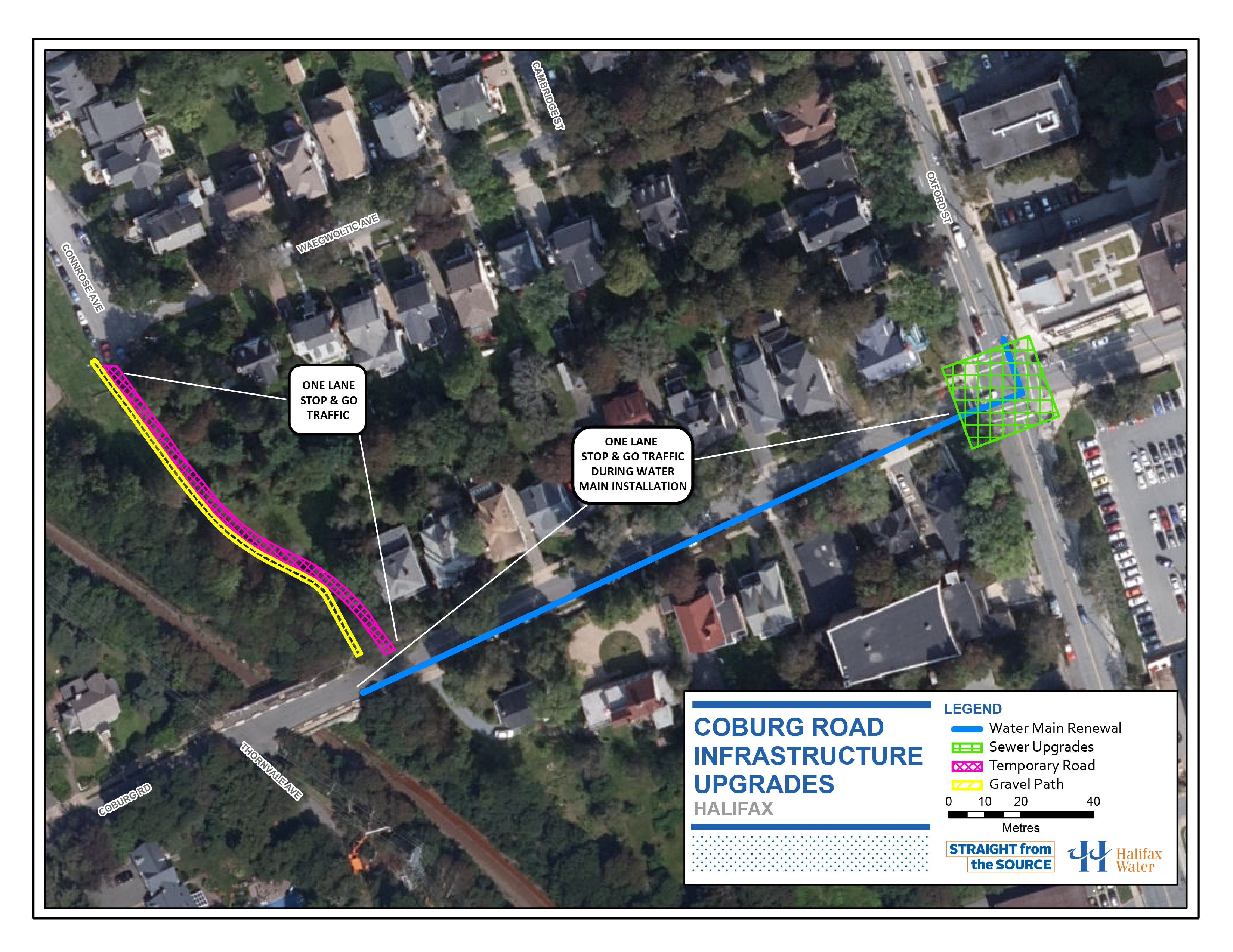 Coburg Road Project Overview